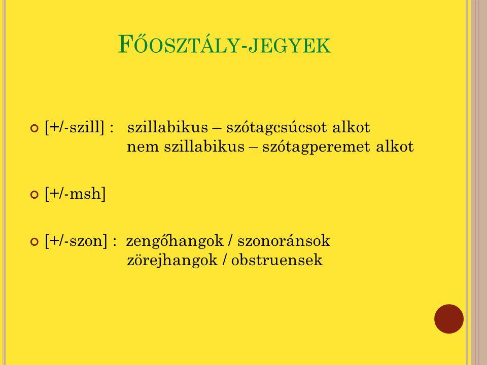 K ÉPZÉSI HELYRE VONATKOZÓ JEGYEK ( I ) [+/-kor] : koronális: a nyelv semlegesnél feljebb [+/-elöl] : elülső: palato-alveolárisnál előrébb Nyelvtest-jegyek Ajakműködés Szűkület hossza Másodlagos útvonal