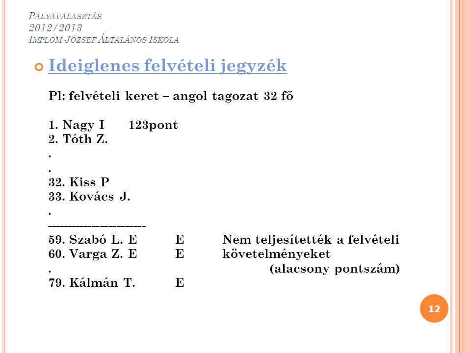 P ÁLYAVÁLASZTÁS 2012/2013 I MPLOM J ÓZSEF Á LTALÁNOS I SKOLA Ideiglenes felvételi jegyzék Pl: felvételi keret – angol tagozat 32 fő 1.