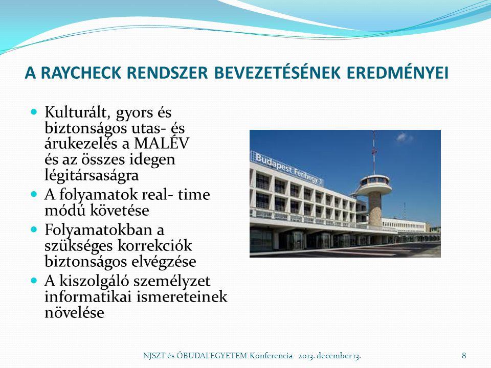 A RAYCHECK RENDSZER BEVEZETÉSÉNEK EREDMÉNYEI Kulturált, gyors és biztonságos utas- és árukezelés a MALÉV és az összes idegen légitársaságra A folyamatok real- time módú követése Folyamatokban a szükséges korrekciók biztonságos elvégzése A kiszolgáló személyzet informatikai ismereteinek növelése NJSZT és ÓBUDAI EGYETEM Konferencia 2013.