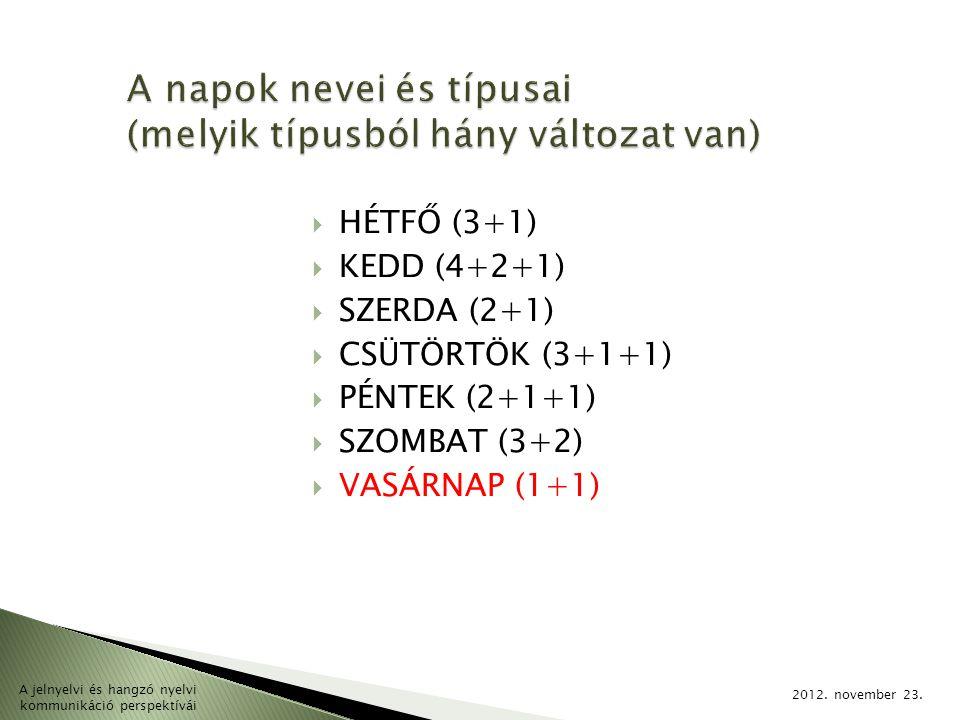 2012. november 23. A jelnyelvi és hangzó nyelvi kommunikáció perspektívái  HÉTFŐ (3+1)  KEDD (4+2+1)  SZERDA (2+1)  CSÜTÖRTÖK (3+1+1)  PÉNTEK (2+