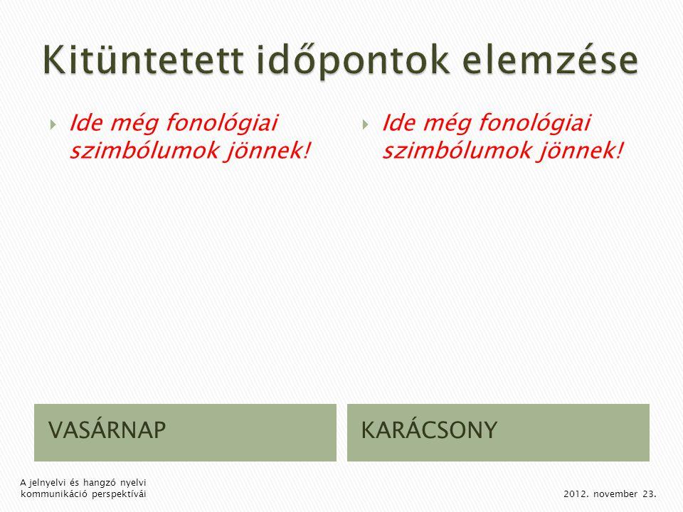 VASÁRNAPKARÁCSONY  Ide még fonológiai szimbólumok jönnek! 2012. november 23. A jelnyelvi és hangzó nyelvi kommunikáció perspektívái