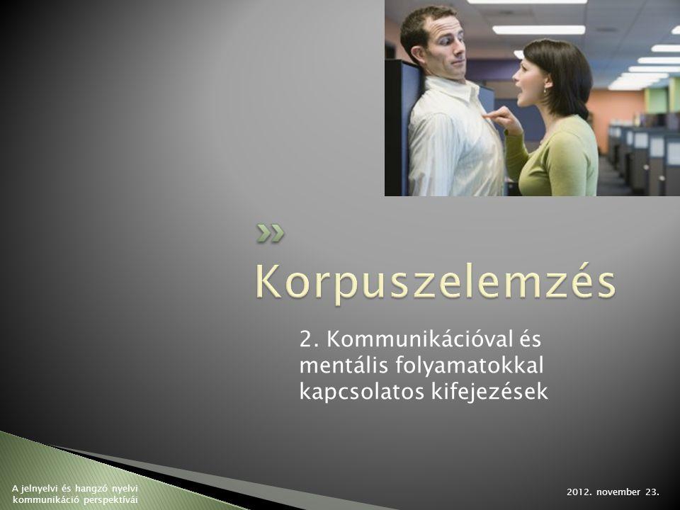 2. Kommunikációval és mentális folyamatokkal kapcsolatos kifejezések 2012. november 23. A jelnyelvi és hangzó nyelvi kommunikáció perspektívái