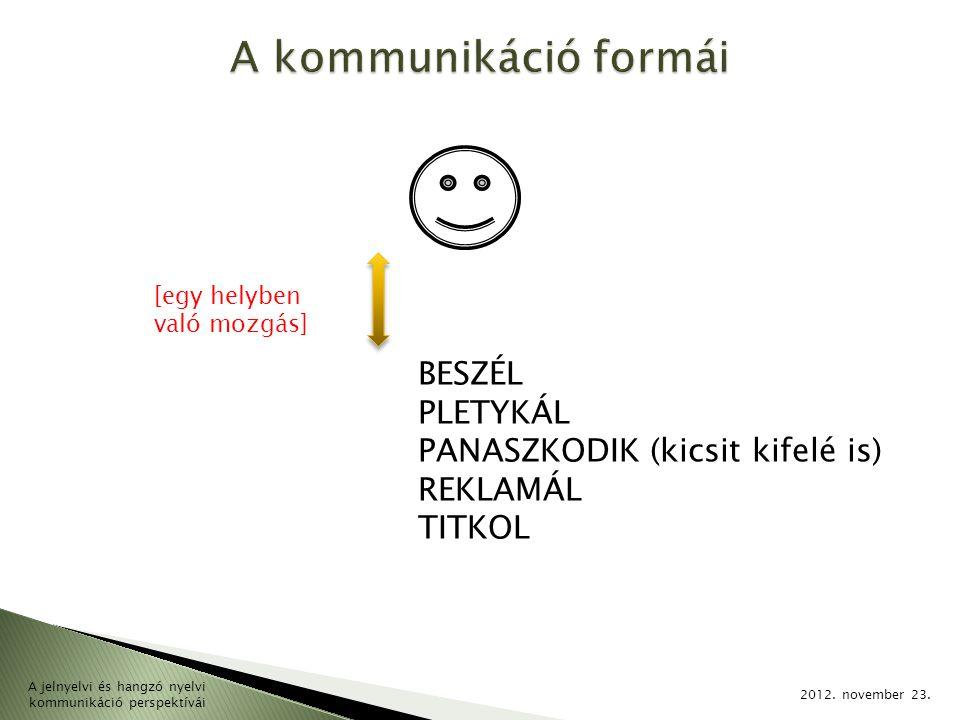 2012. november 23. A jelnyelvi és hangzó nyelvi kommunikáció perspektívái BESZÉL PLETYKÁL PANASZKODIK (kicsit kifelé is) REKLAMÁL TITKOL [egy helyben