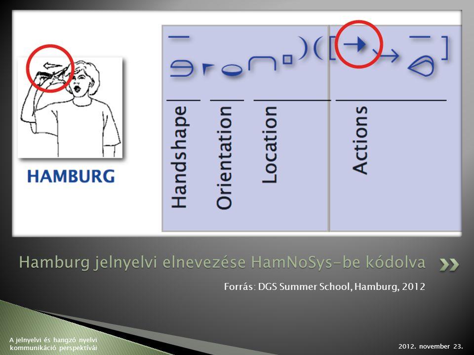 Hamburg jelnyelvi elnevezése HamNoSys-be kódolva Forrás: DGS Summer School, Hamburg, 2012 2012. november 23. A jelnyelvi és hangzó nyelvi kommunikáció