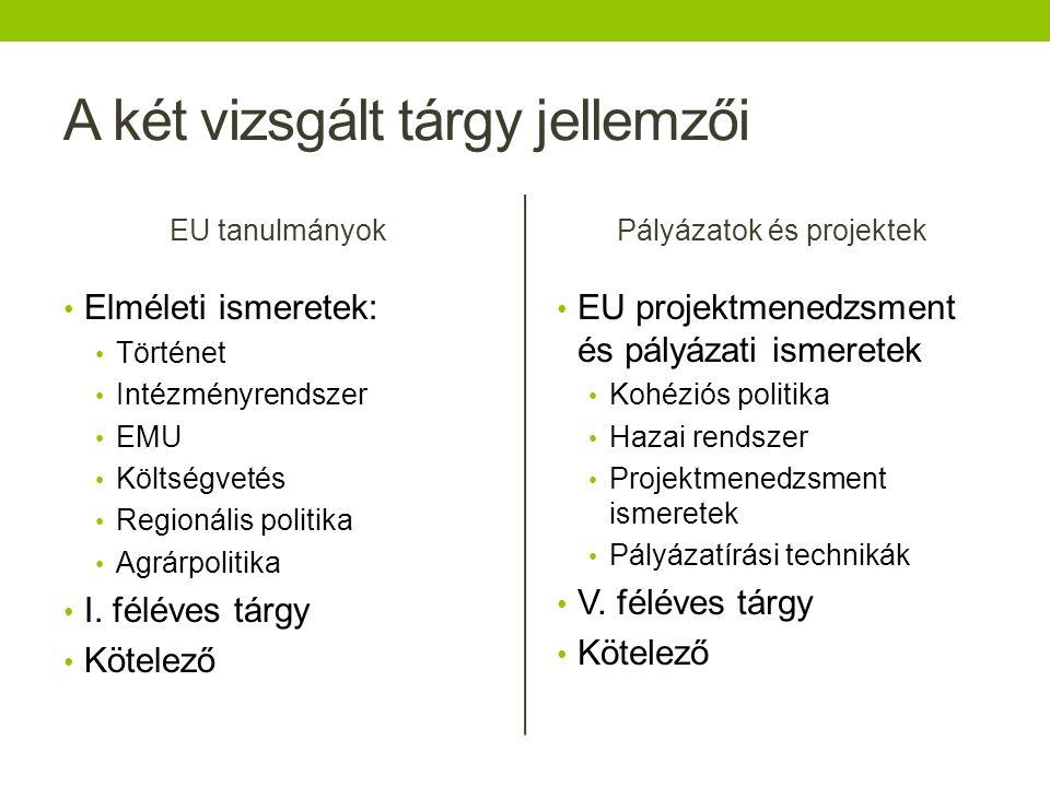 Számonkérés jellege EU tanulmányok Írásbeli vizsga Nyílt kérdések (kifejtős) 16 kérdés a félév teljes anyagából 2-váltakozó vizsgasor 50%-os minimum szint Pályázatok és projektek Gyakorlati jegy – házi dolgozat és annak prezentációja Az NFÜ honlapján aktuális pályázat kiválasztása és saját projektötlet kidolgozása Minta projekt adatlapba kell elkészíteni