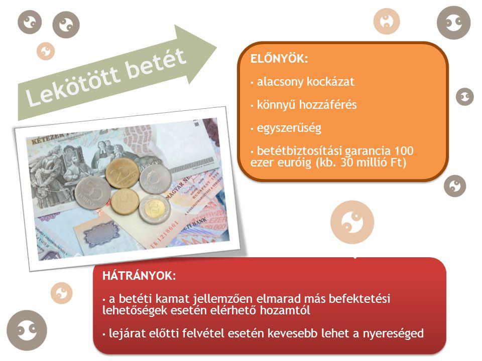 ELŐNYÖK: alacsony kockázat könnyű hozzáférés egyszerűség betétbiztosítási garancia 100 ezer euróig (kb. 30 millió Ft) ELŐNYÖK: alacsony kockázat könny