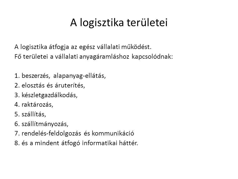 A logisztika területei A logisztika átfogja az egész vállalati működést. Fő területei a vállalati anyagáramláshoz kapcsolódnak: 1. beszerzés, alapanya