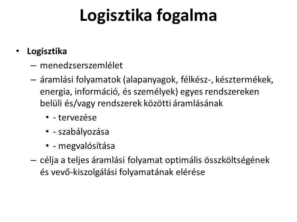 Logisztika fogalma Logisztika – menedzserszemlélet – áramlási folyamatok (alapanyagok, félkész-, késztermékek, energia, információ, és személyek) egye