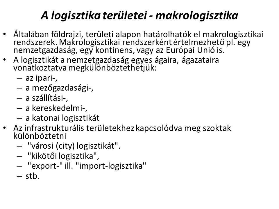 A logisztika területei - makrologisztika Általában földrajzi, területi alapon határolhatók el makrologisztikai rendszerek. Makrologisztikai rendszerké