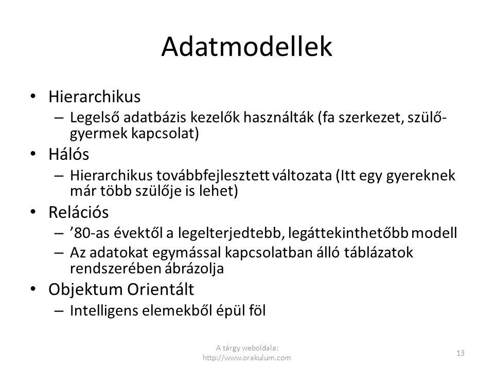 Adatmodellek Hierarchikus – Legelső adatbázis kezelők használták (fa szerkezet, szülő- gyermek kapcsolat) Hálós – Hierarchikus továbbfejlesztett válto