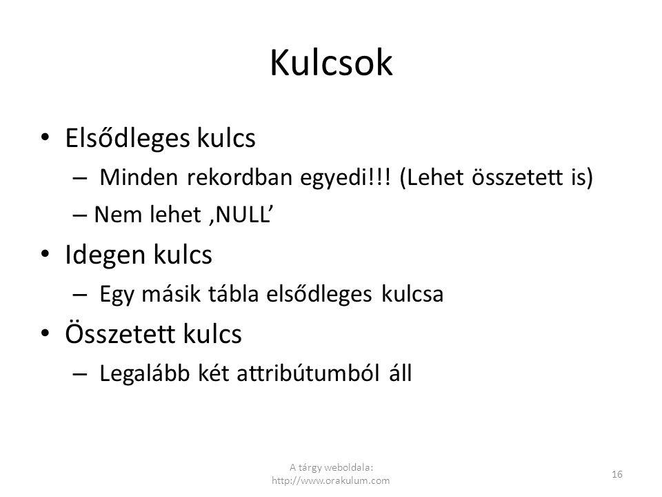 Kulcsok Elsődleges kulcs – Minden rekordban egyedi!!! (Lehet összetett is) – Nem lehet 'NULL' Idegen kulcs – Egy másik tábla elsődleges kulcsa Összete