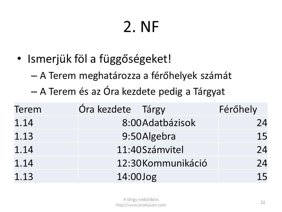 2. NF A tárgy weboldala: http://www.orakulum.com 22 Ismerjük föl a függőségeket! – A Terem meghatározza a férőhelyek számát – A Terem és az Óra kezdet