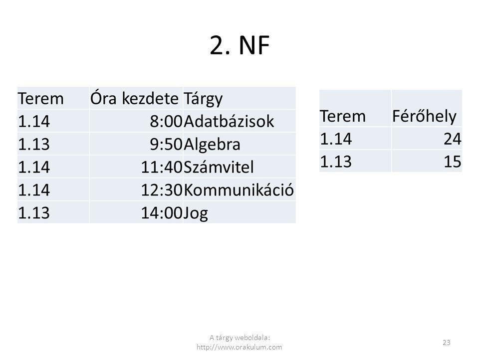 2. NF A tárgy weboldala: http://www.orakulum.com 23