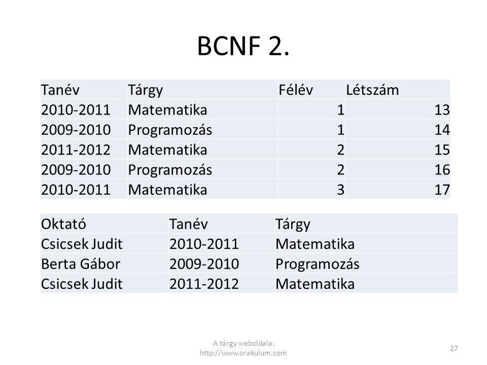 BCNF 2. TanévTárgyFélévLétszám 2010-2011Matematika113 2009-2010Programozás114 2011-2012Matematika215 2009-2010Programozás216 2010-2011Matematika317 A