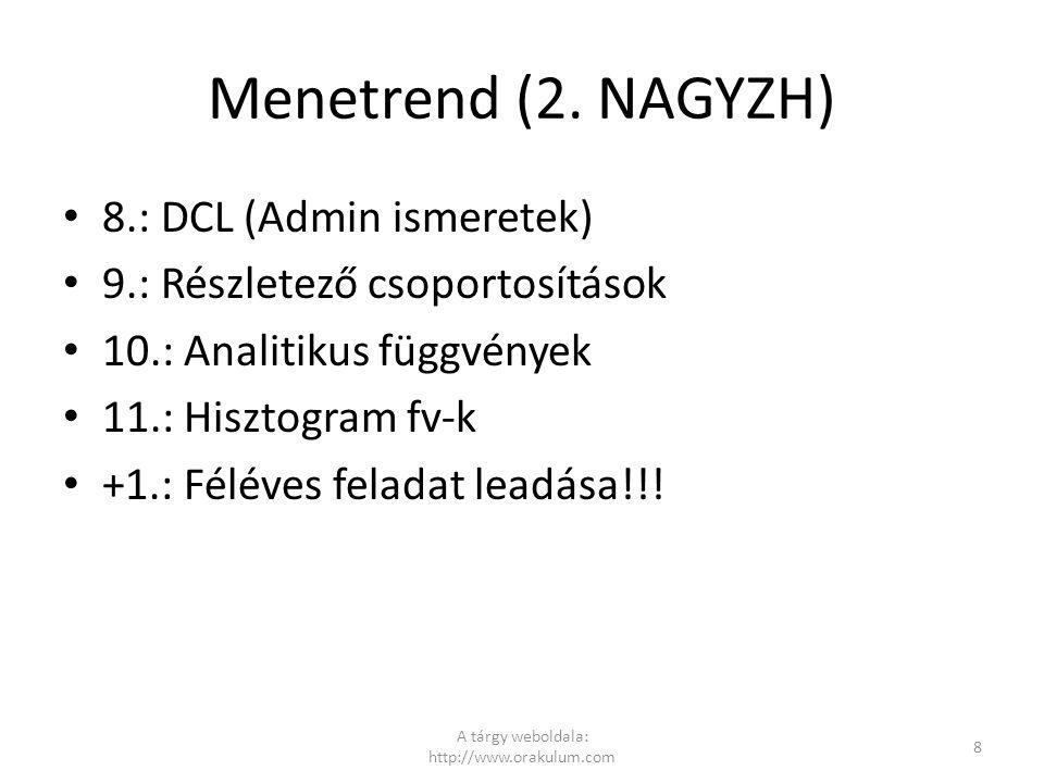 Menetrend (2. NAGYZH) 8.: DCL (Admin ismeretek) 9.: Részletező csoportosítások 10.: Analitikus függvények 11.: Hisztogram fv-k +1.: Féléves feladat le
