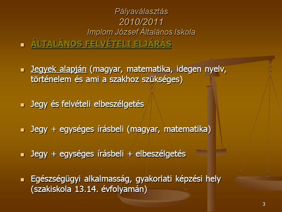 3 Pályaválasztás 2010/2011 Implom József Általános Iskola ÁLTALÁNOS FELVÉTELI ELJÁRÁS ÁLTALÁNOS FELVÉTELI ELJÁRÁS Jegyek alapján (magyar, matematika, idegen nyelv, történelem és ami a szakhoz szükséges) Jegyek alapján (magyar, matematika, idegen nyelv, történelem és ami a szakhoz szükséges) Jegy és felvételi elbeszélgetés Jegy és felvételi elbeszélgetés Jegy + egységes írásbeli (magyar, matematika) Jegy + egységes írásbeli (magyar, matematika) Jegy + egységes írásbeli + elbeszélgetés Jegy + egységes írásbeli + elbeszélgetés Egészségügyi alkalmasság, gyakorlati képzési hely (szakiskola 13.14.