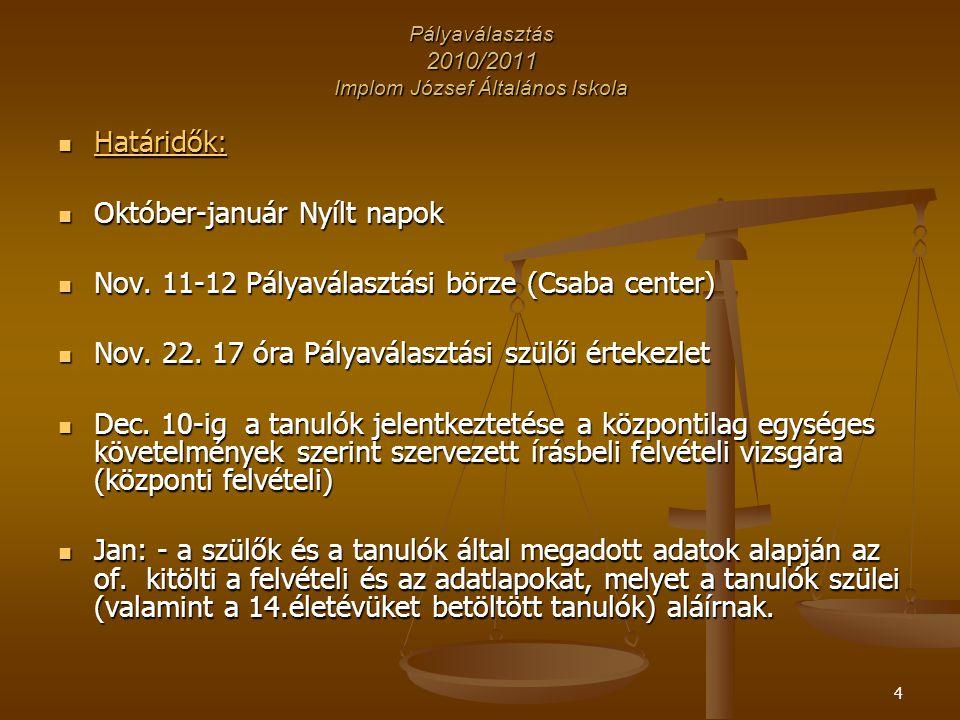 4 Pályaválasztás 2010/2011 Implom József Általános Iskola Határidők: Határidők: Október-január Nyílt napok Október-január Nyílt napok Nov.