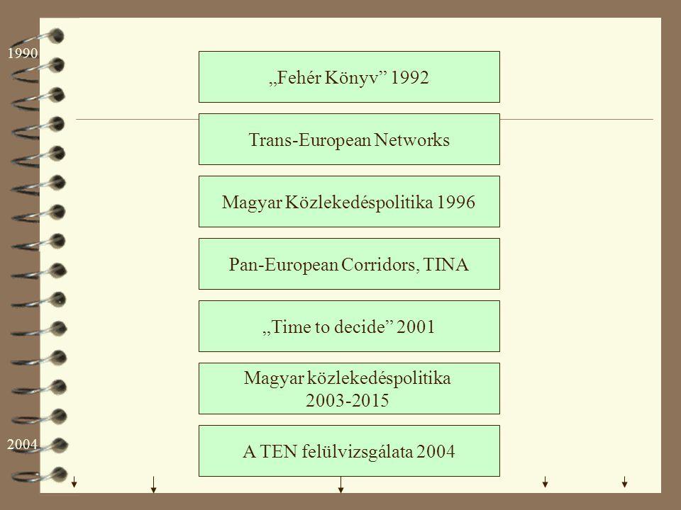 """""""Fehér Könyv 1992 Trans-European Networks Magyar közlekedéspolitika 2003-2015 Magyar Közlekedéspolitika 1996 """"Time to decide 2001 Pan-European Corridors, TINA A TEN felülvizsgálata 2004 1990 2004"""