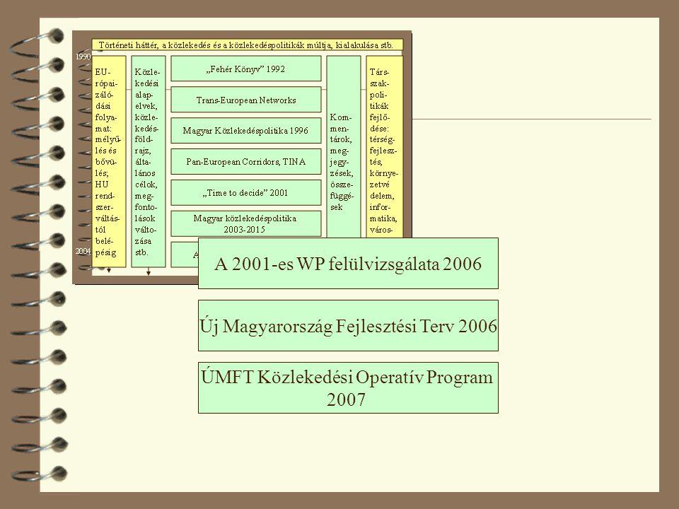 ÚMFT Közlekedési Operatív Program 2007 Új Magyarország Fejlesztési Terv 2006 A 2001-es WP felülvizsgálata 2006