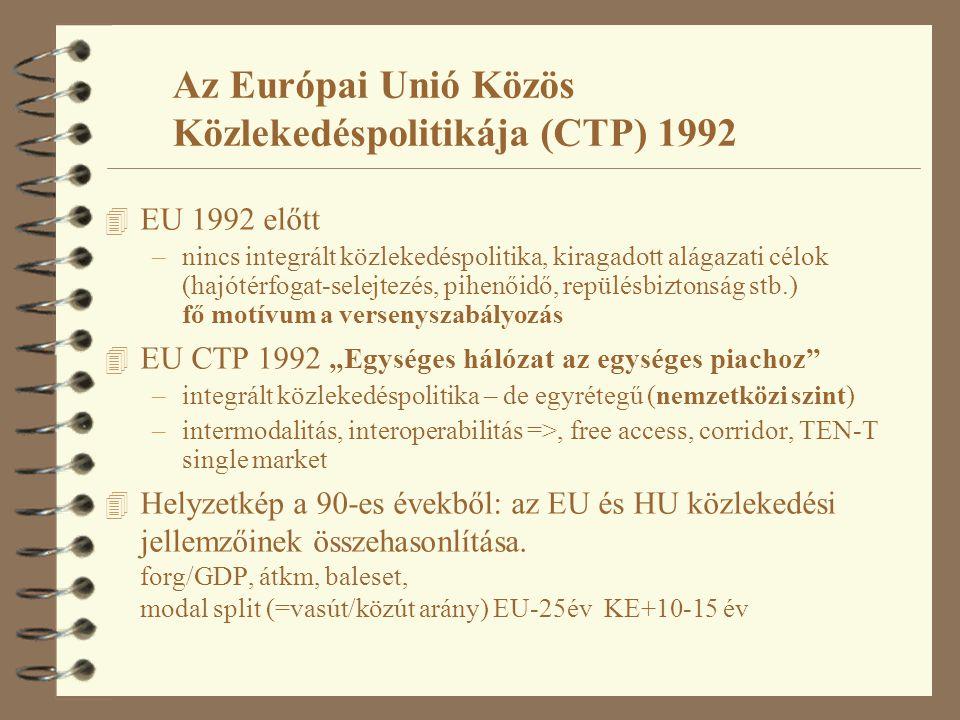 """4 EU 1992 előtt –nincs integrált közlekedéspolitika, kiragadott alágazati célok (hajótérfogat-selejtezés, pihenőidő, repülésbiztonság stb.) fő motívum a versenyszabályozás 4 EU CTP 1992 """"Egységes hálózat az egységes piachoz –integrált közlekedéspolitika – de egyrétegű (nemzetközi szint) –intermodalitás, interoperabilitás =>, free access, corridor, TEN-T single market 4 Helyzetkép a 90-es évekből: az EU és HU közlekedési jellemzőinek összehasonlítása."""