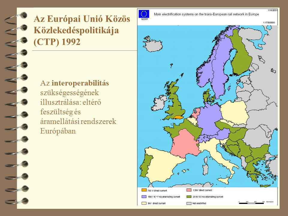 Az interoperabilitás szükségességének illusztrálása: eltérő feszültség és áramellátási rendszerek Európában Az Európai Unió Közös Közlekedéspolitikája (CTP) 1992