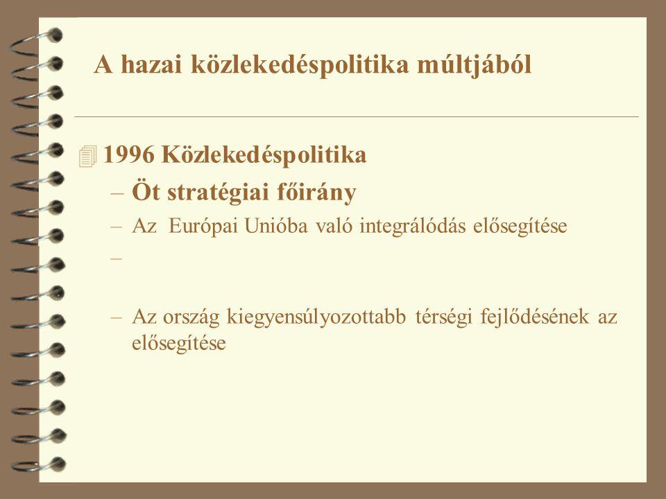 4 1996 Közlekedéspolitika –Öt stratégiai főirány –Az Európai Unióba való integrálódás elősegítése –Az ország kiegyensúlyozottabb térségi fejlődésének az elősegítése A hazai közlekedéspolitika múltjából