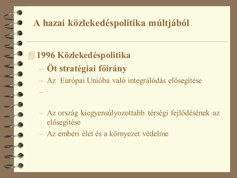 4 1996 Közlekedéspolitika –Öt stratégiai főirány –Az Európai Unióba való integrálódás elősegítése –Az ország kiegyensúlyozottabb térségi fejlődésének az elősegítése –Az emberi élet és a környezet védelme A hazai közlekedéspolitika múltjából