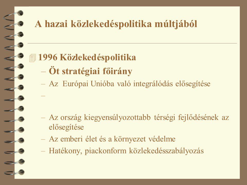 4 1996 Közlekedéspolitika –Öt stratégiai főirány –Az Európai Unióba való integrálódás elősegítése –Az ország kiegyensúlyozottabb térségi fejlődésének az elősegítése –Az emberi élet és a környezet védelme –Hatékony, piackonform közlekedésszabályozás A hazai közlekedéspolitika múltjából