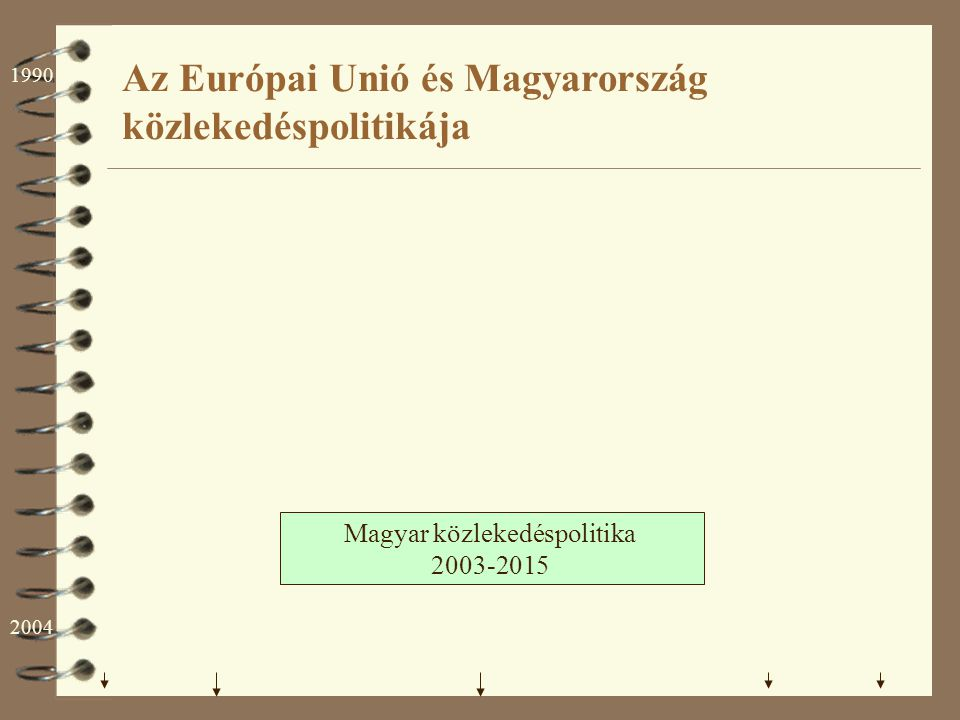 """""""Fehér Könyv 1992 Trans-European Networks Magyar közlekedéspolitika 2003-2015 Magyar Közlekedéspolitika 1996 """"Time to decide 2001 Pan-European Corridors, TINA A TEN felülvizsgálata 2004 Közle- kedési alap- elvek, közle- kedés- föld- rajz, álta- lános célok, meg- fonto- lások válto- zása stb."""