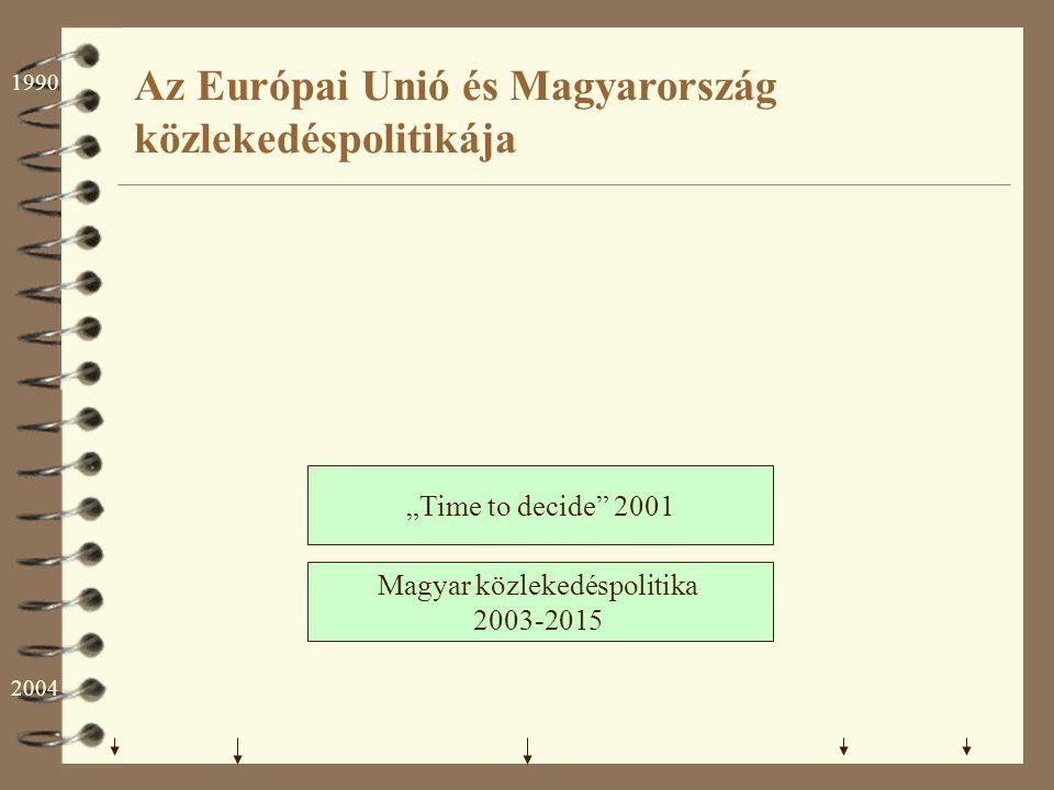 """4 1968 közlekedéspolitika (Csanádi György) –Közlekedés = szállítás (a magánautózás magánügy) –Beleavatkozni a munkamegosztás kialakításába –A vasút rekonstrukciója, a korszerű vasút megteremtése –A közúti szállítás komplex fejlesztése (úthálózat, közúti járműállomány, kiszolgáló létesítmények) –A reformmal együtt lelassult a végrehajtása 4 1980-as évek """"önfinanszírozó vasút –Teherszállítás jövedelméből fedezni a személyszállítás veszteségeit A hazai közlekedéspolitika múltjából"""