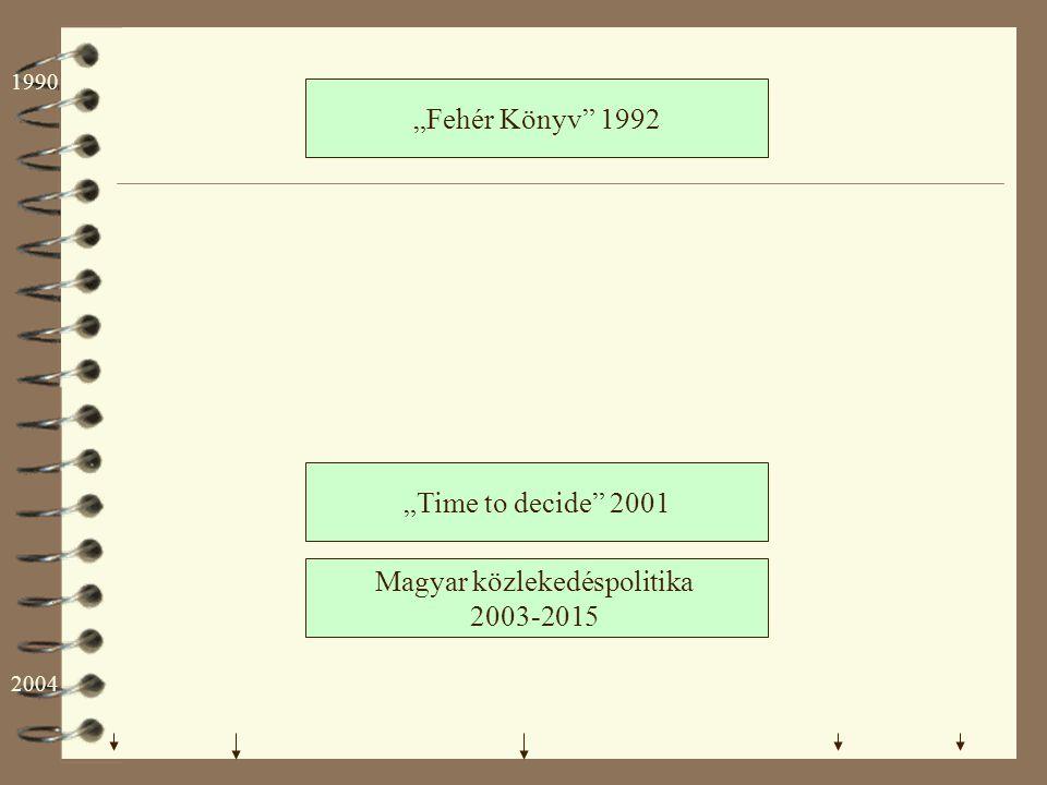 """""""Fehér Könyv 1992 Magyar közlekedéspolitika 2003-2015 """"Time to decide 2001 1990 2004"""