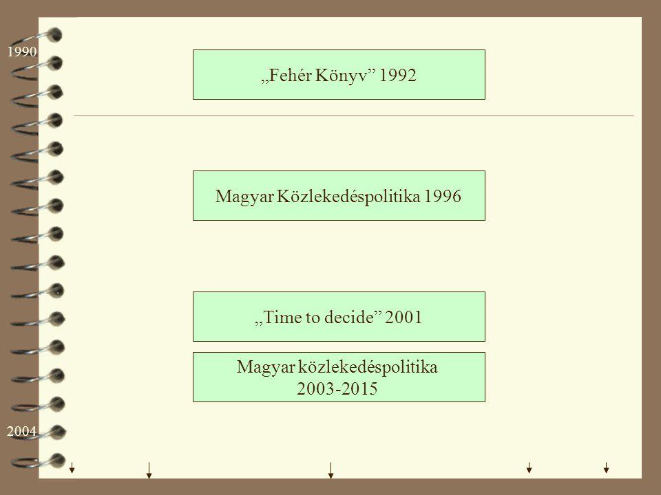 4 1996 Közlekedéspolitika A főirányok lebontása –Hálózat, jármű, szolgáltatás, szabályozás, humánpolitika, közlekedésbiztonság –Alágazati fejlesztési főirányok –Megvalósíthatóság, finanszírozás 1.