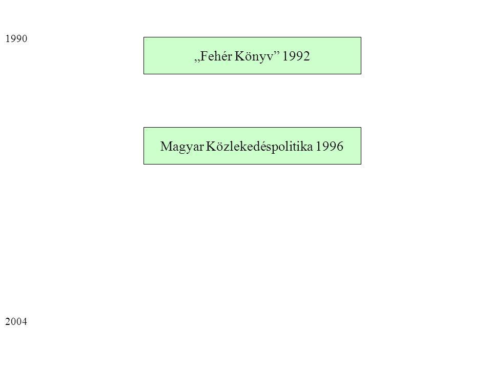 """""""Fehér Könyv 1992 Magyar Közlekedéspolitika 1996 1990 2004"""
