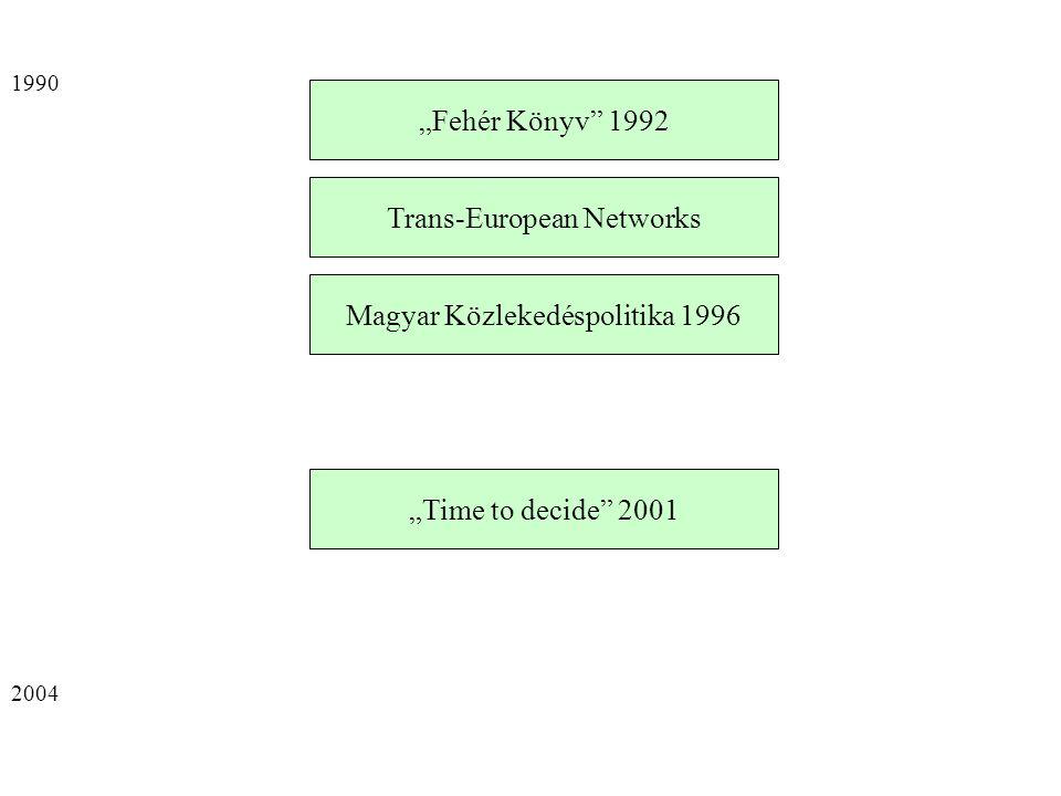 """""""Fehér Könyv 1992 Trans-European Networks Magyar Közlekedéspolitika 1996 """"Time to decide 2001 1990 2004"""