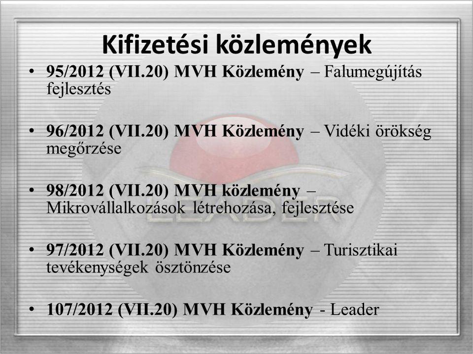 Módosító közlemények 119/2012 (VII.31) MVH Közlemény 120/2012 (VII.31) MVH Közlemény 121/2012 (VII.31) MVH Közlemény 122/2012 (VII.31) MVH Közlemény 124/2012 (VII.31) MVH Közlemény
