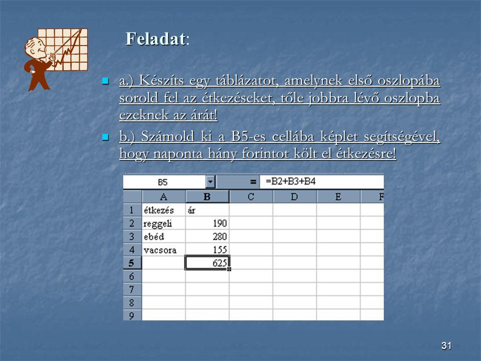 31 a.) Készíts egy táblázatot, amelynek első oszlopába sorold fel az étkezéseket, tőle jobbra lévő oszlopba ezeknek az árát.