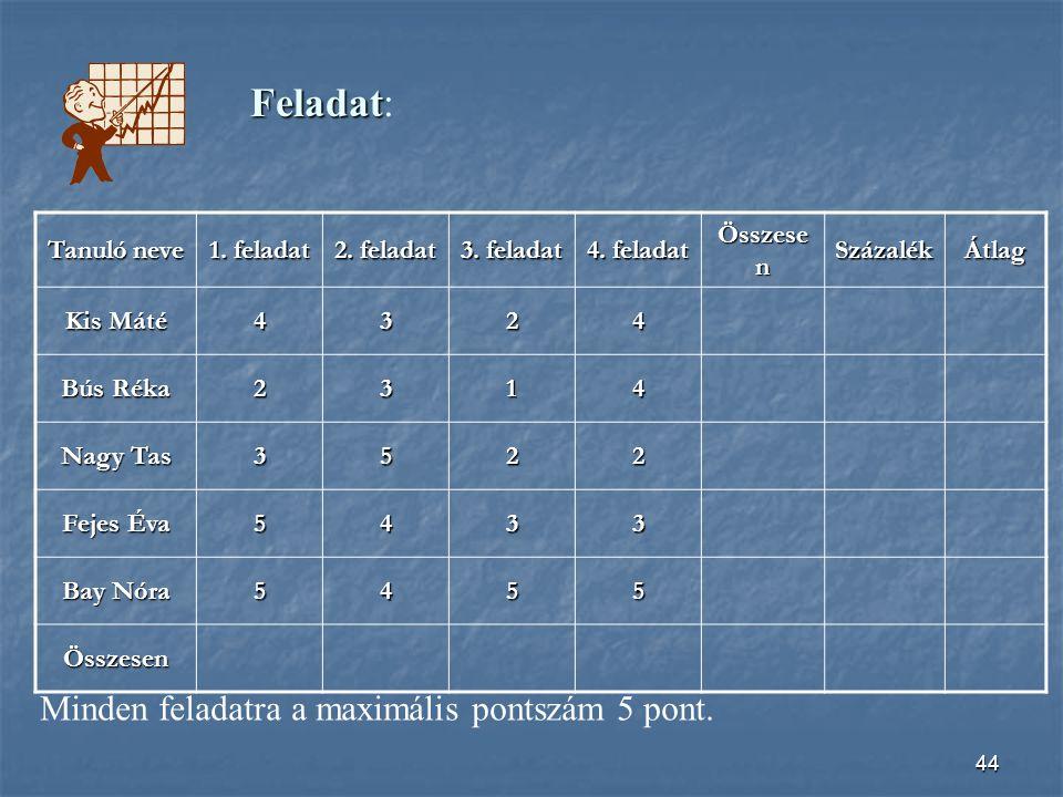 44 Feladat Feladat: Tanuló neve 1.feladat 2. feladat 3.