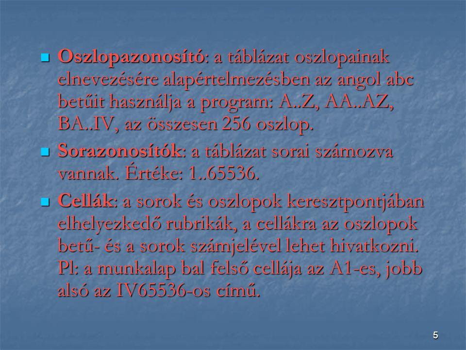 5 Oszlopazonosító: a táblázat oszlopainak elnevezésére alapértelmezésben az angol abc betűit használja a program: A..Z, AA..AZ, BA..IV, az összesen 256 oszlop.