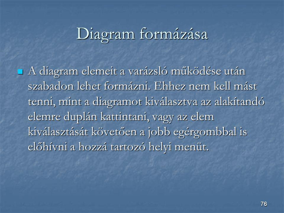 76 Diagram formázása A diagram elemeit a varázsló működése után szabadon lehet formázni.