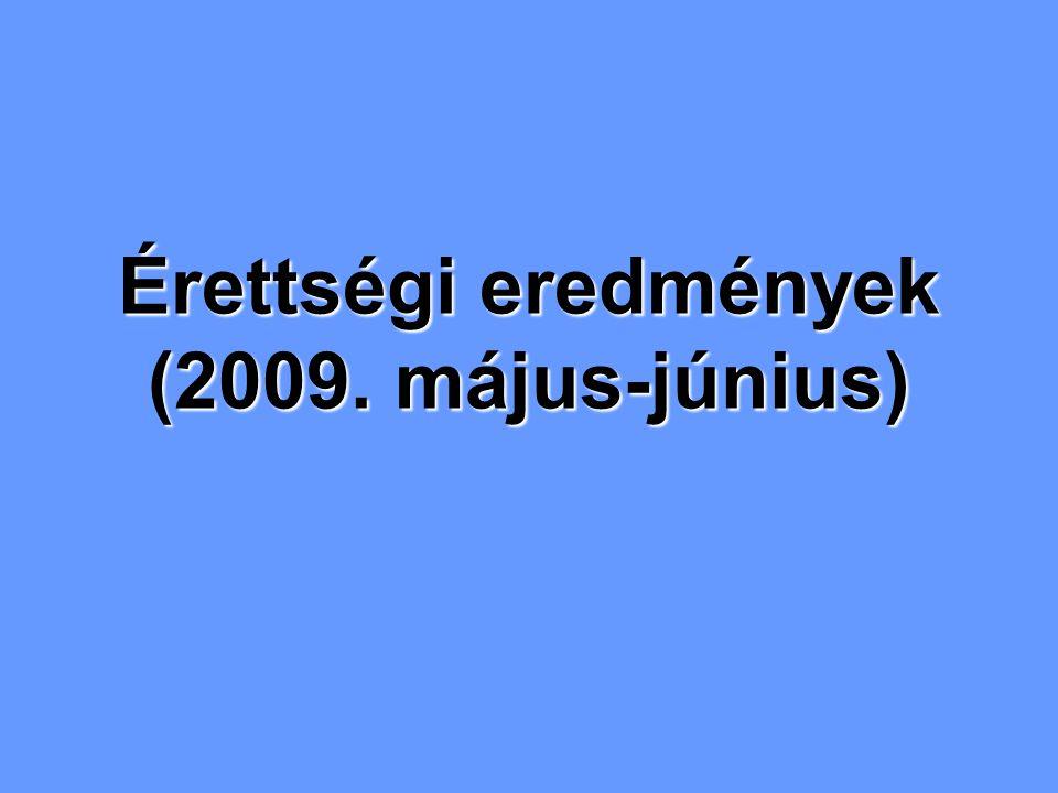 Érettségi eredmények (2009. május-június)