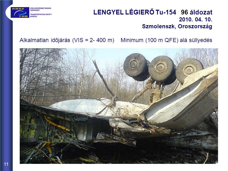 11 LENGYEL LÉGIERŐ Tu-154 96 áldozat 2010. 04. 10. Szmolenszk, Oroszország Alkalmatlan időjárás (VIS = 2- 400 m) Minimum (100 m QFE) alá süllyedés