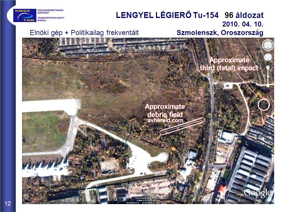 12 LENGYEL LÉGIERŐ Tu-154 96 áldozat 2010. 04. 10. Elnöki gép + Politikailag frekventált Szmolenszk, Oroszország