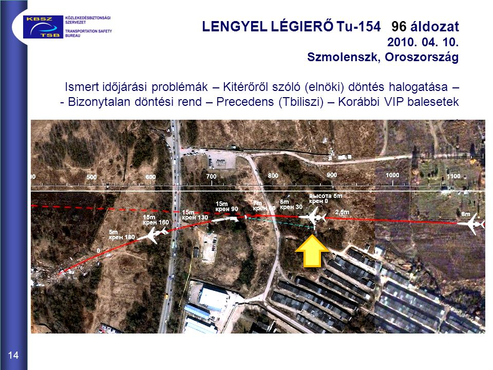 14 LENGYEL LÉGIERŐ Tu-154 96 áldozat 2010. 04. 10. Szmolenszk, Oroszország Ismert időjárási problémák – Kitérőről szóló (elnöki) döntés halogatása – -