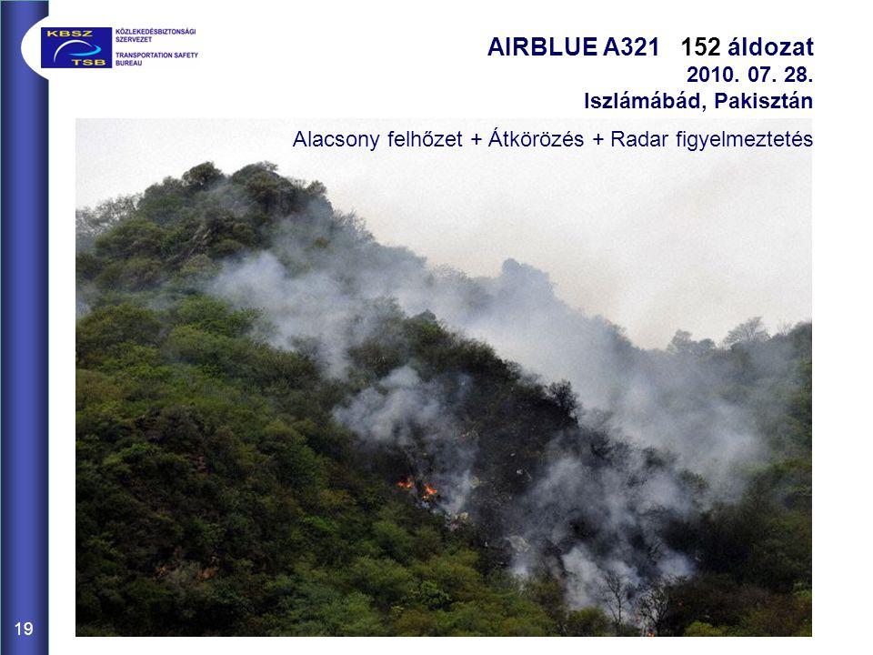 19 AIRBLUE A321 152 áldozat 2010. 07. 28. Iszlámábád, Pakisztán Alacsony felhőzet + Átkörözés + Radar figyelmeztetés