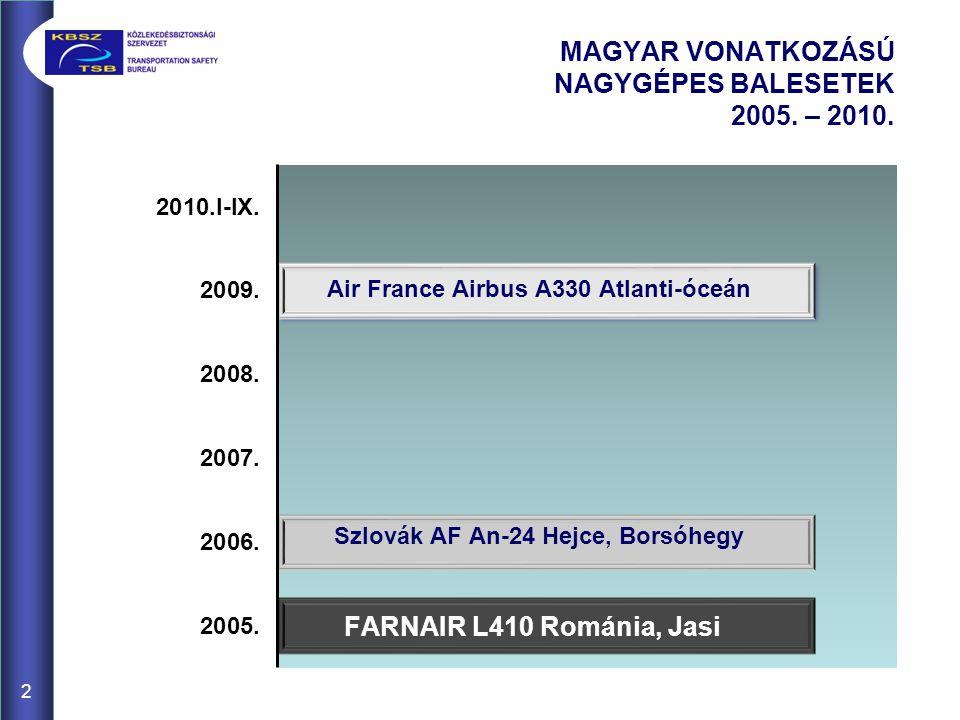 2 MAGYAR VONATKOZÁSÚ NAGYGÉPES BALESETEK 2005. – 2010.