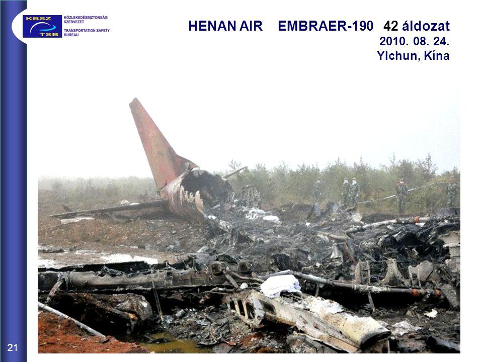 """21 HENAN AIR EMBRAER-190 42 áldozat 2010. 08. 24. Yichun, Kína Gyakorlatlan kapitány – F/O: """"Startoljun át!"""" – Pálya közepe – T/R – GA - Túlfutás"""