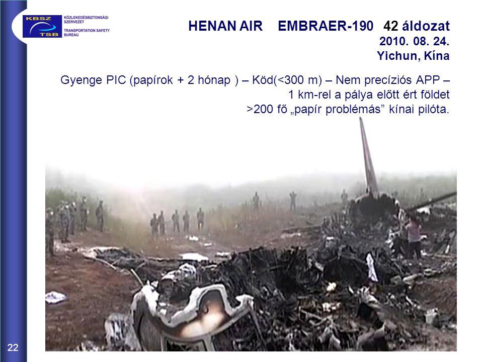 """22 HENAN AIR EMBRAER-190 42 áldozat 2010. 08. 24. Yichun, Kína Gyenge PIC (papírok + 2 hónap ) – Köd( 200 fő """"papír problémás"""" kínai pilóta."""