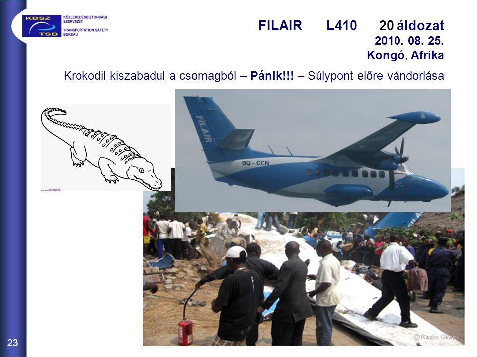 23 FILAIR L410 20 áldozat 2010. 08. 25. Kongó, Afrika Krokodil kiszabadul a csomagból – Pánik!!! – Súlypont előre vándorlása