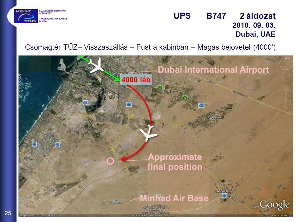 25 UPS B747 2 áldozat 2010. 09. 03. Dubai, UAE Csomagtér TŰZ– Visszaszállás – Füst a kabinban – Magas bejövetel (4000') 4000 láb    