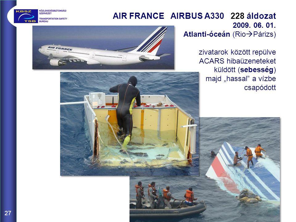27 AIR FRANCE AIRBUS A330 228 áldozat 2009. 06. 01. Atlanti-óceán (Rio  Párizs) zivatarok között repülve ACARS hibaüzeneteket küldött (sebesség) majd